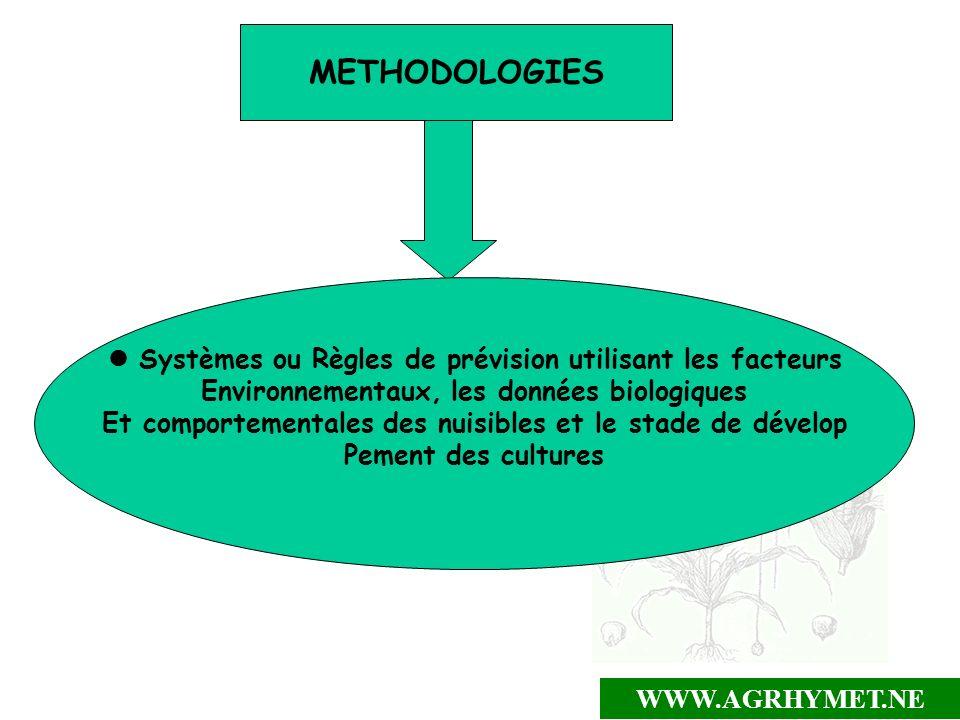 WWW.AGRHYMET.NE METHODOLOGIES Systèmes ou Règles de prévision utilisant les facteurs Environnementaux, les données biologiques Et comportementales des