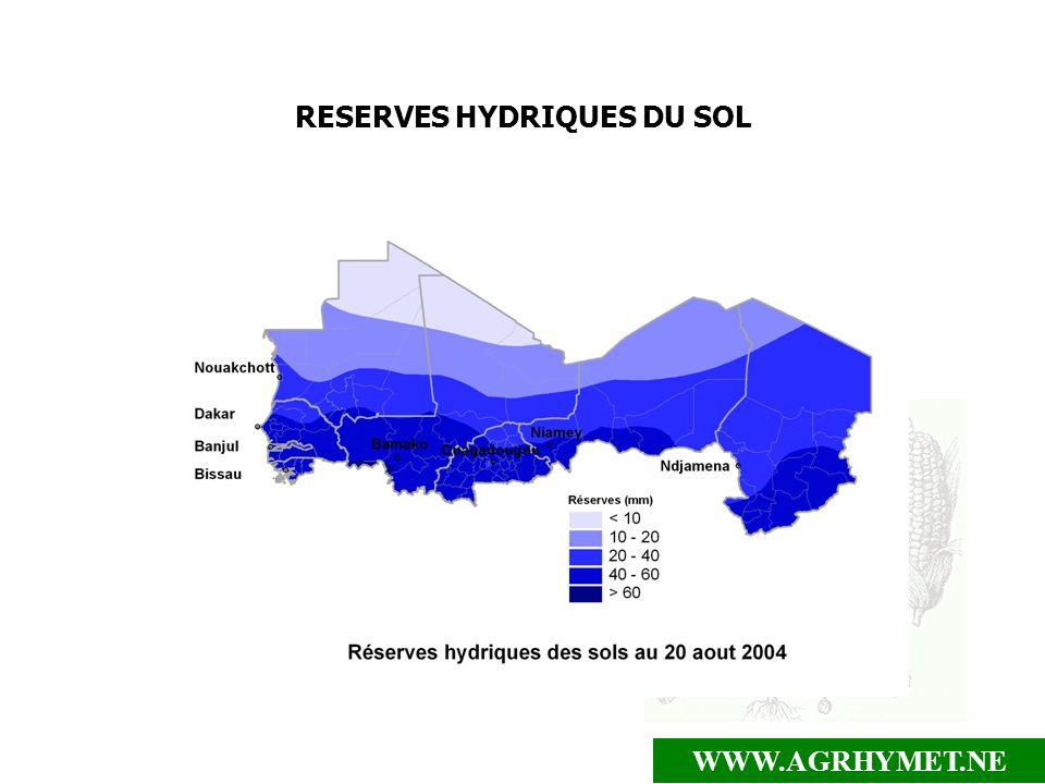 WWW.AGRHYMET.NE RESERVES HYDRIQUES DU SOL