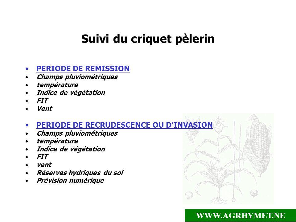 WWW.AGRHYMET.NE Suivi du criquet pèlerin PERIODE DE REMISSION Champs pluviométriques température Indice de végétation FIT Vent PERIODE DE RECRUDESCENC