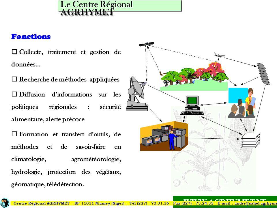 WWW.AGRHYMET.NE Fonctions o o Collecte, traitement et gestion de données... o Recherche de méthodes appliquées o Diffusion dinformations sur les polit