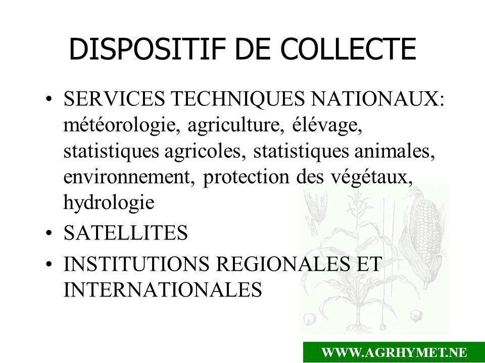 WWW.AGRHYMET.NE DISPOSITIF DE COLLECTE SERVICES TECHNIQUES NATIONAUX: météorologie, agriculture, élévage, statistiques agricoles, statistiques animale