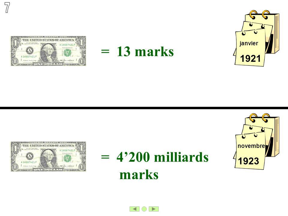 janvier 1921 = 13 marks = 4200 milliards marks novembre 1923 novembre 1923