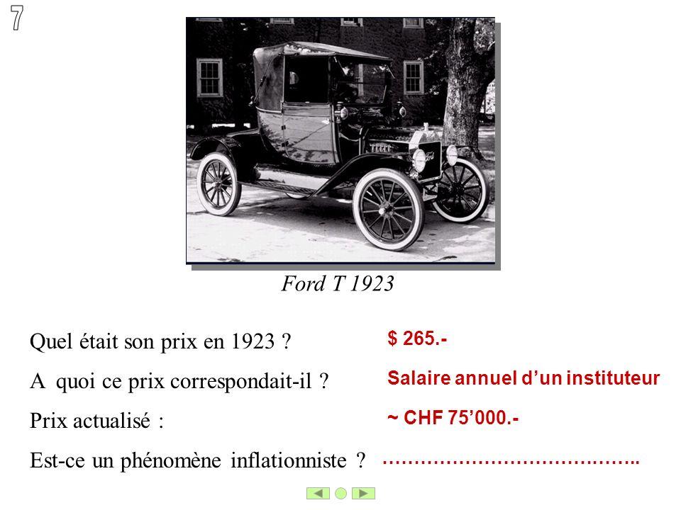Ford T 1923 Salaire annuel dun instituteur ~ CHF 75000.- Quel était son prix en 1923 ? A quoi ce prix correspondait-il ? Prix actualisé : Est-ce un ph