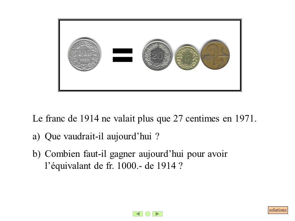 = Le franc de 1914 ne valait plus que 27 centimes en 1971.