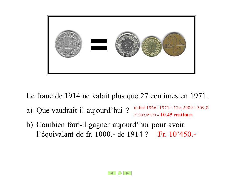 = Le franc de 1914 ne valait plus que 27 centimes en 1971. a) Que vaudrait-il aujourdhui ? b) Combien faut-il gagner aujourdhui pour avoir léquivalant