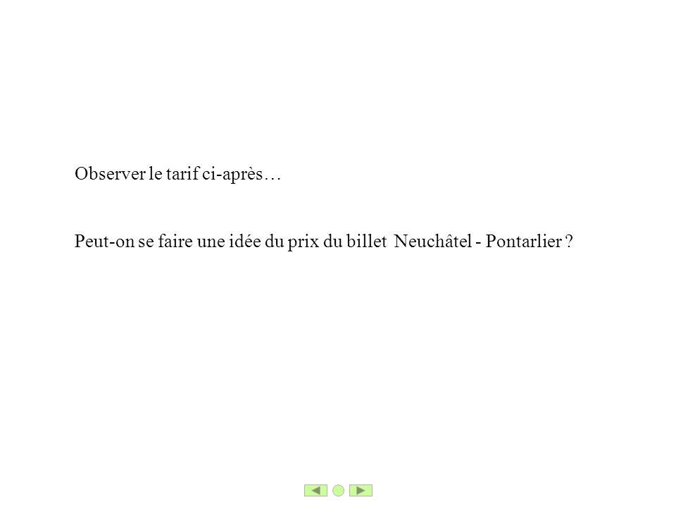 Observer le tarif ci-après… Peut-on se faire une idée du prix du billet Neuchâtel - Pontarlier ?