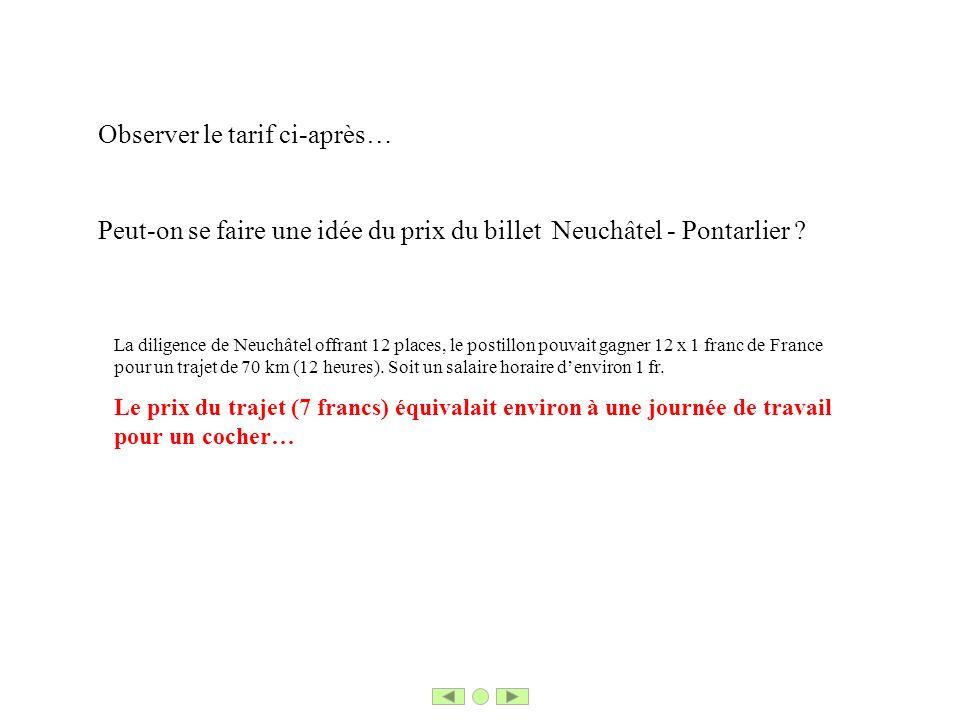 Observer le tarif ci-après… Peut-on se faire une idée du prix du billet Neuchâtel - Pontarlier ? La diligence de Neuchâtel offrant 12 places, le posti