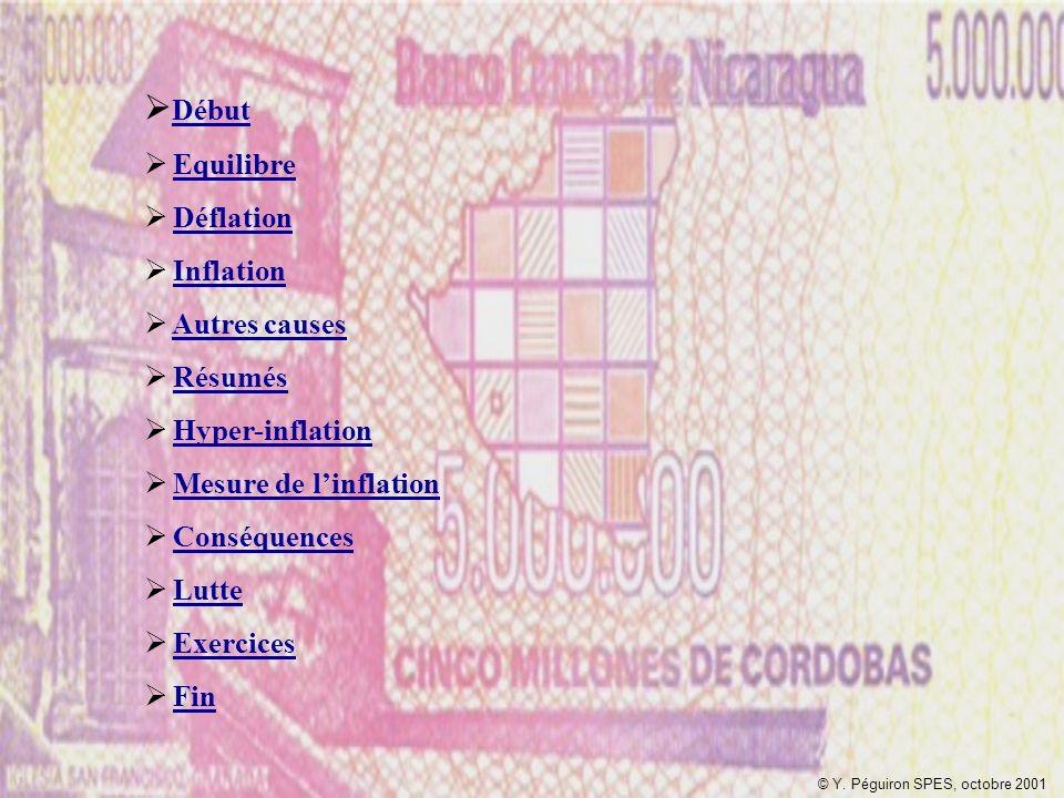 © Y. Péguiron SPES, octobre 2001 Début Equilibre Déflation Inflation Autres causes Résumés Hyper-inflation Mesure de linflation Conséquences Lutte Exe