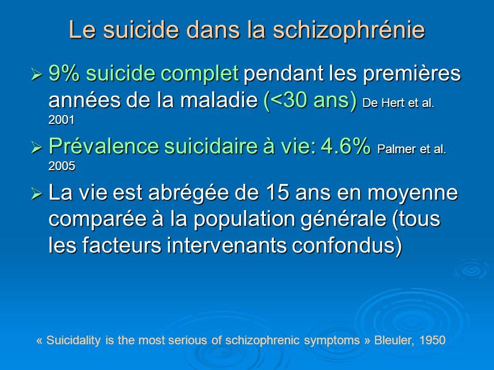 Le suicide dans la schizophrénie 9% suicide complet pendant les premières années de la maladie (<30 ans) De Hert et al. 2001 9% suicide complet pendan