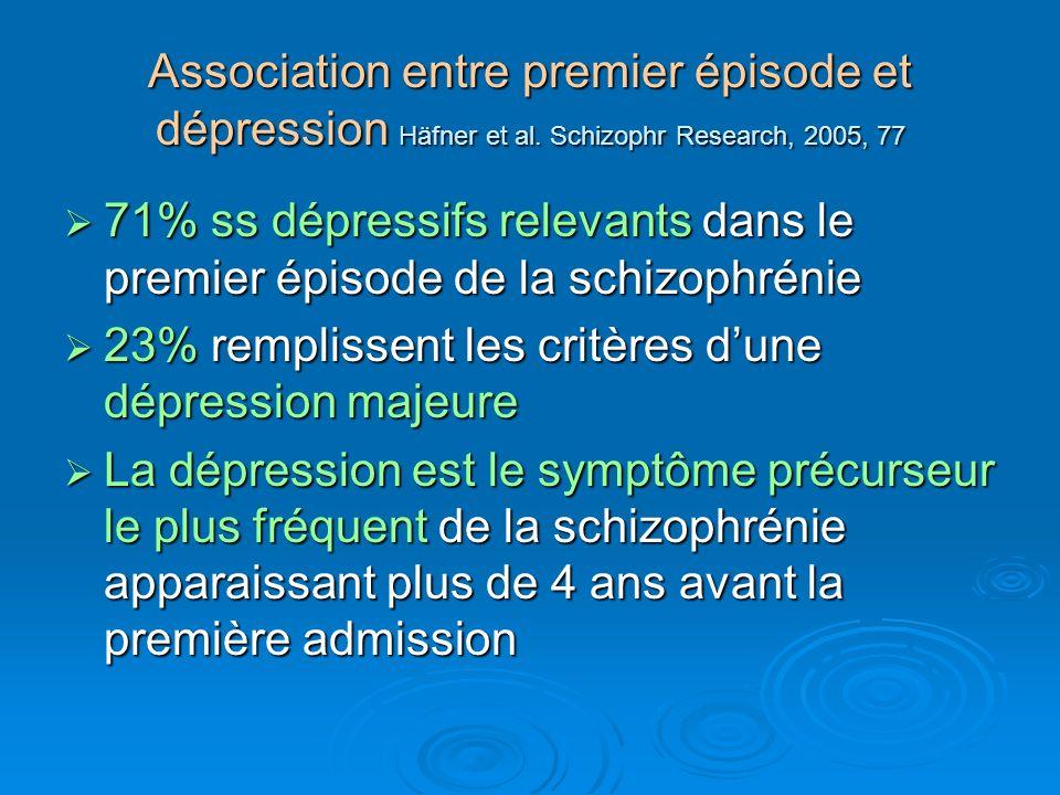 Association entre premier épisode et dépression Häfner et al. Schizophr Research, 2005, 77 71% ss dépressifs relevants dans le premier épisode de la s