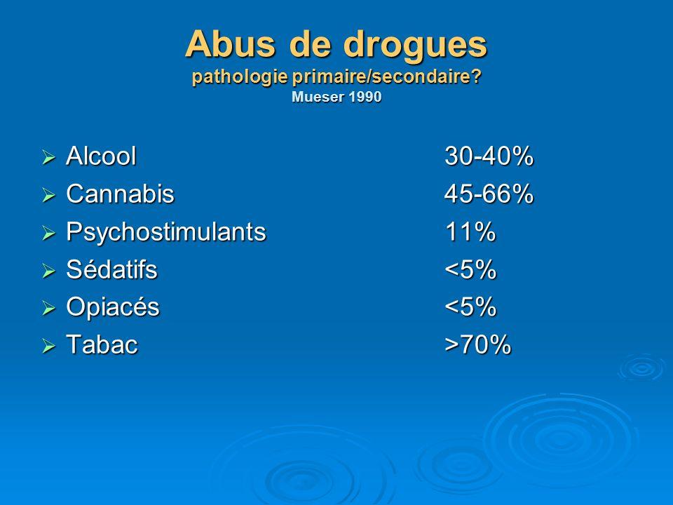 Abus de drogues pathologie primaire/secondaire? Mueser 1990 Alcool30-40% Alcool30-40% Cannabis45-66% Cannabis45-66% Psychostimulants 11% Psychostimula