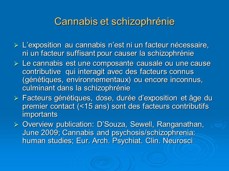 Cannabis et schizophrénie Lexposition au cannabis nest ni un facteur nécessaire, ni un facteur suffisant pour causer la schizophrénie Lexposition au c
