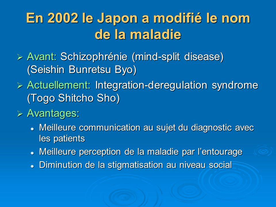 En 2002 le Japon a modifié le nom de la maladie Avant: Schizophrénie (mind-split disease) (Seishin Bunretsu Byo) Avant: Schizophrénie (mind-split dise