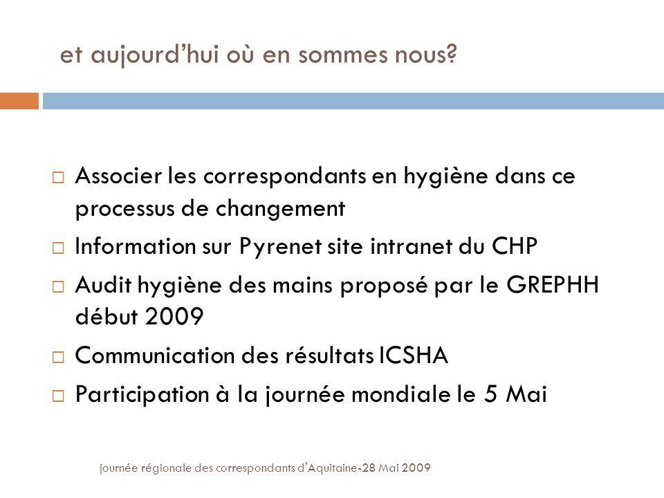 journée régionale des correspondants d Aquitaine-28 Mai 2009 et aujourdhui où en sommes nous.