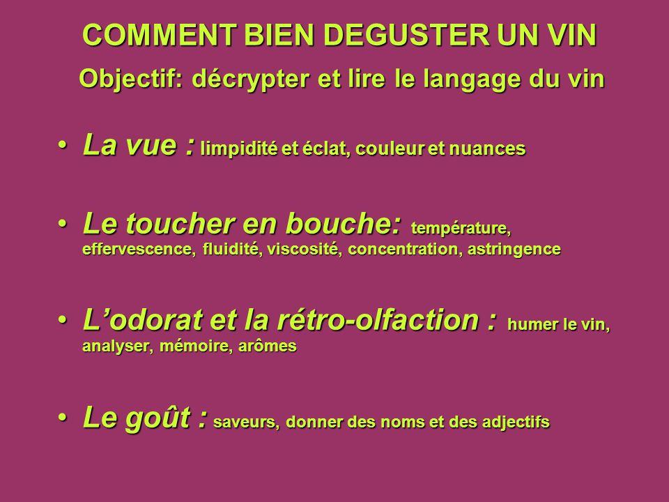 COMMENT BIEN DEGUSTER UN VIN Objectif: décrypter et lire le langage du vin La vue : limpidité et éclat, couleur et nuancesLa vue : limpidité et éclat,