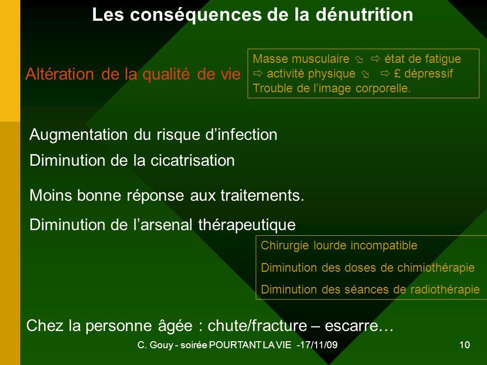 C. Gouy - soirée POURTANT LA VIE -17/11/09 10 Augmentation du risque dinfection Diminution de la cicatrisation Moins bonne réponse aux traitements. Di