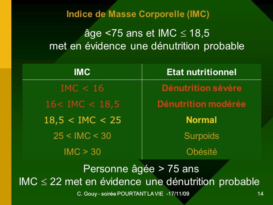 C. Gouy - soirée POURTANT LA VIE -17/11/09 14 IMCEtat nutritionnel IMC < 16 Dénutrition sévère 16< IMC < 18,5 Dénutrition modérée 18,5 < IMC < 25 Norm