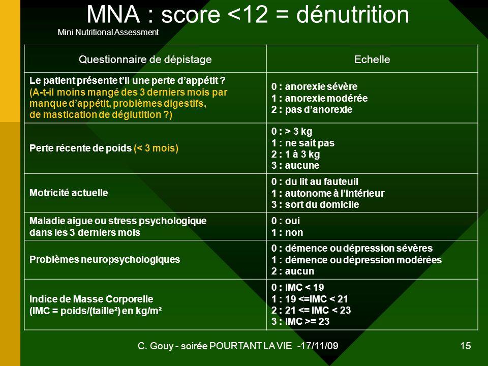 C. Gouy - soirée POURTANT LA VIE -17/11/09 15 MNA : score <12 = dénutrition Questionnaire de dépistageEchelle Le patient présente til une perte dappét