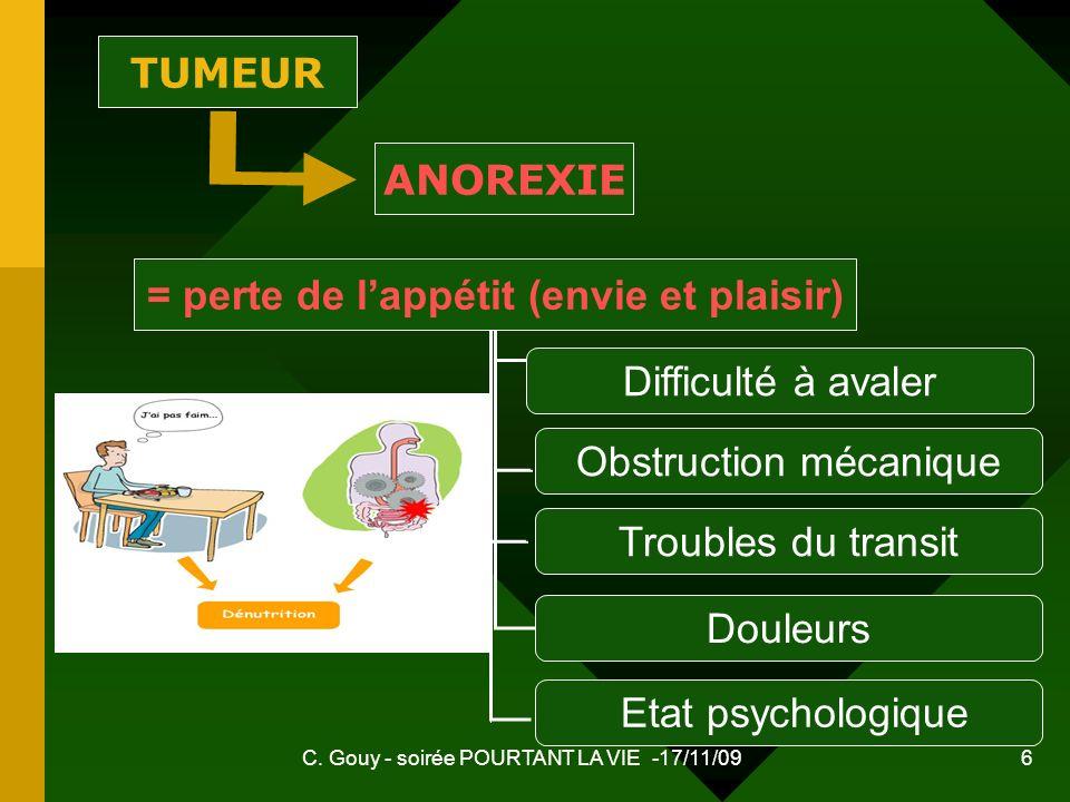 C. Gouy - soirée POURTANT LA VIE -17/11/09 6 = perte de lappétit (envie et plaisir) Obstruction mécanique Douleurs Etat psychologique ANOREXIE TUMEUR