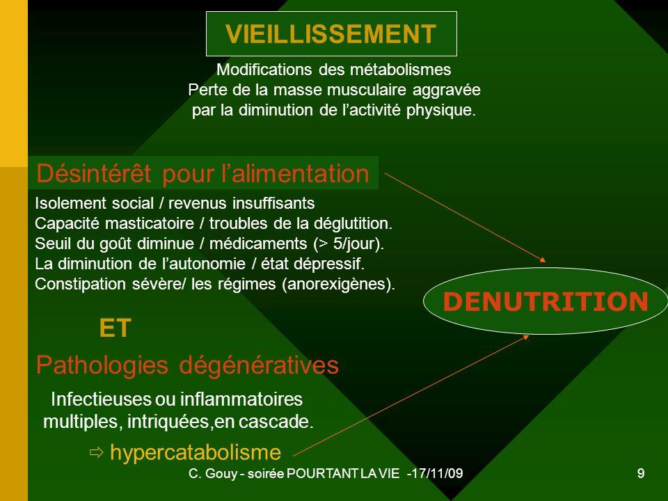 C. Gouy - soirée POURTANT LA VIE -17/11/09 9 Infectieuses ou inflammatoires multiples, intriquées,en cascade. Désintérêt pour lalimentation Modificati