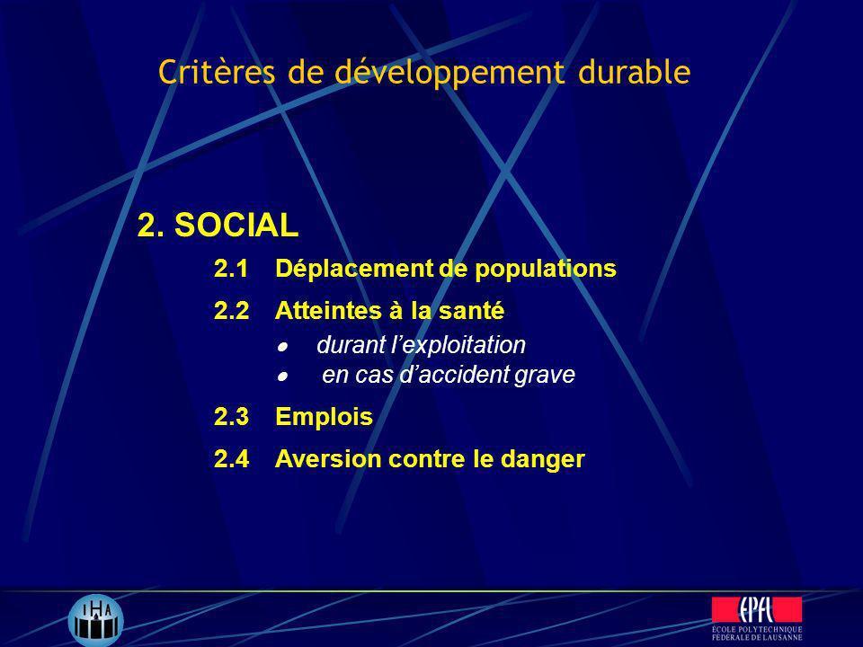 2.1Déplacement de populations 2.2Atteintes à la santé durant lexploitation en cas daccident grave 2.3Emplois 2.4 Aversion contre le danger 2. SOCIAL C
