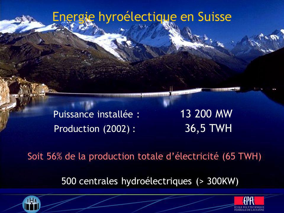 Puissance installée : 13 200 MW Production (2002) : 36,5 TWH Soit 56% de la production totale délectricité (65 TWH) 500 centrales hydroélectriques (>