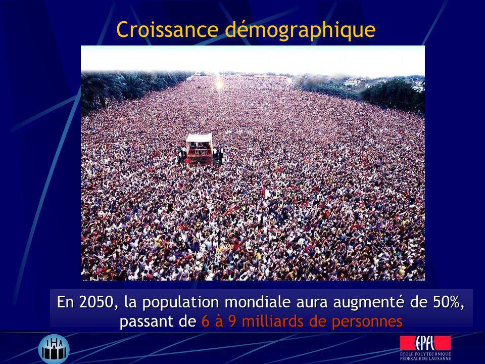 Croissance démographique En 2050, la population mondiale aura augmenté de 50%, passant de 6 à 9 milliards de personnes