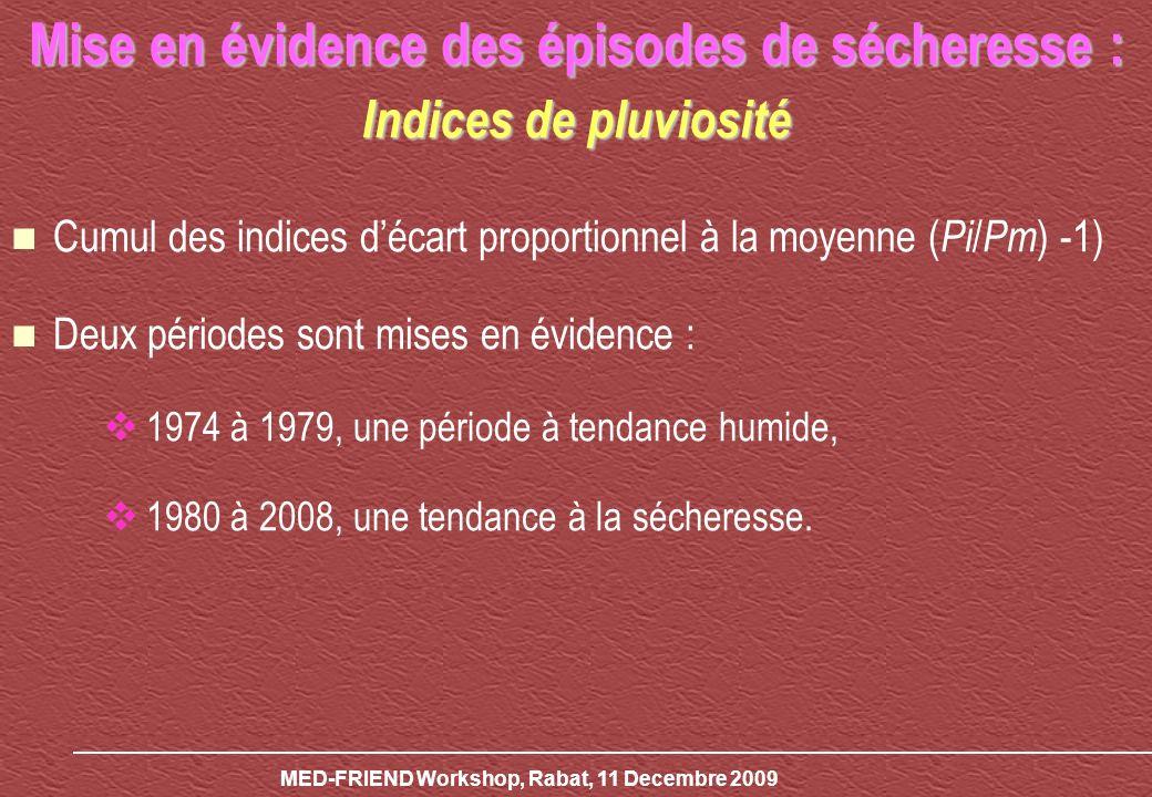 MED-FRIEND Workshop, Rabat, 11 Decembre 2009 Mise en évidence des épisodes de sécheresse : Indices de pluviosité Cumul des indices décart proportionne