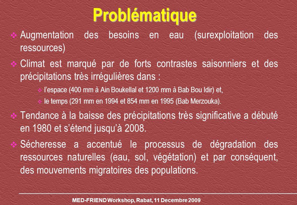 MED-FRIEND Workshop, Rabat, 11 Decembre 2009 Augmentation des besoins en eau (surexploitation des ressources) Climat est marqué par de forts contrastes saisonniers et des précipitations très irrégulières dans : lespace (400 mm à Ain Boukellal et 1200 mm à Bab Bou Idir) et, le temps (291 mm en 1994 et 854 mm en 1995 (Bab Merzouka).