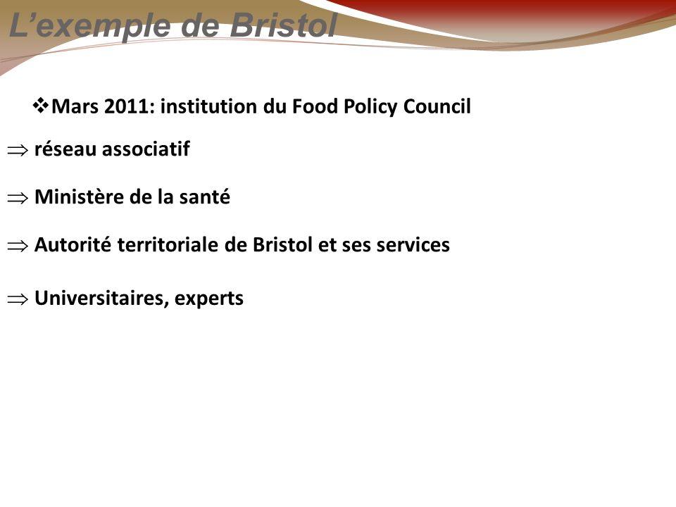 Lexemple de Bristol Mars 2011: institution du Food Policy Council réseau associatif Ministère de la santé Autorité territoriale de Bristol et ses services Universitaires, experts