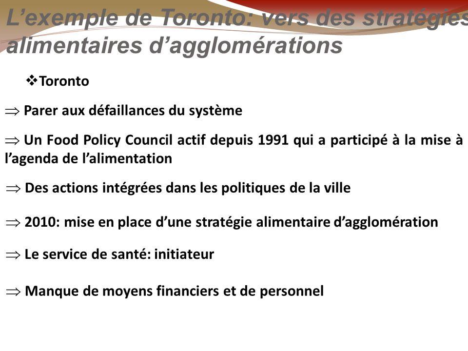 Lexemple de Toronto: vers des stratégies alimentaires dagglomérations 2010: mise en place dune stratégie alimentaire dagglomération Toronto Un Food Po