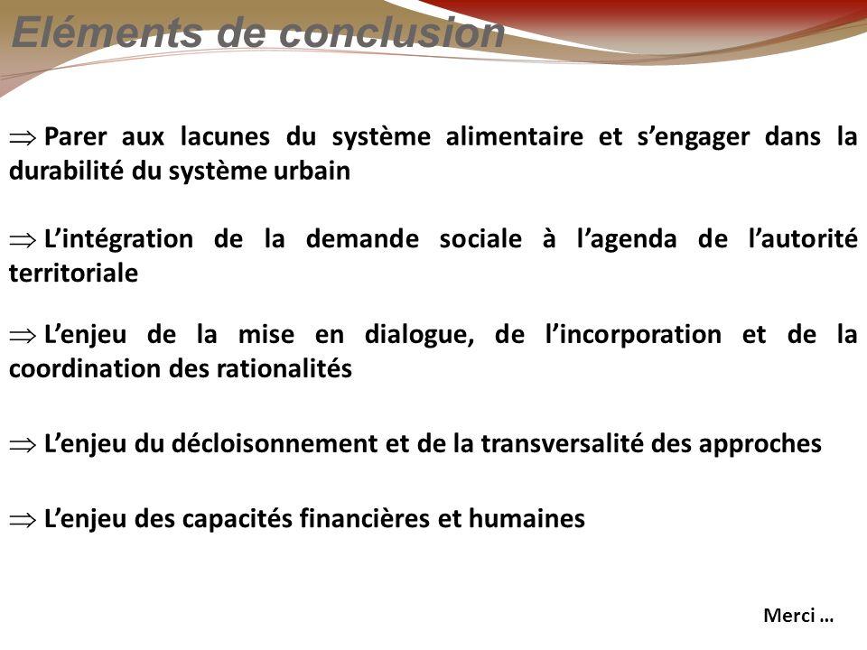 Eléments de conclusion Parer aux lacunes du système alimentaire et sengager dans la durabilité du système urbain Lintégration de la demande sociale à