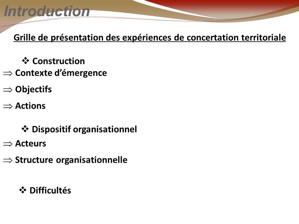 Construction Dispositif organisationnel Contexte démergence Objectifs Actions Difficultés Introduction Grille de présentation des expériences de concertation territoriale Acteurs Structure organisationnelle