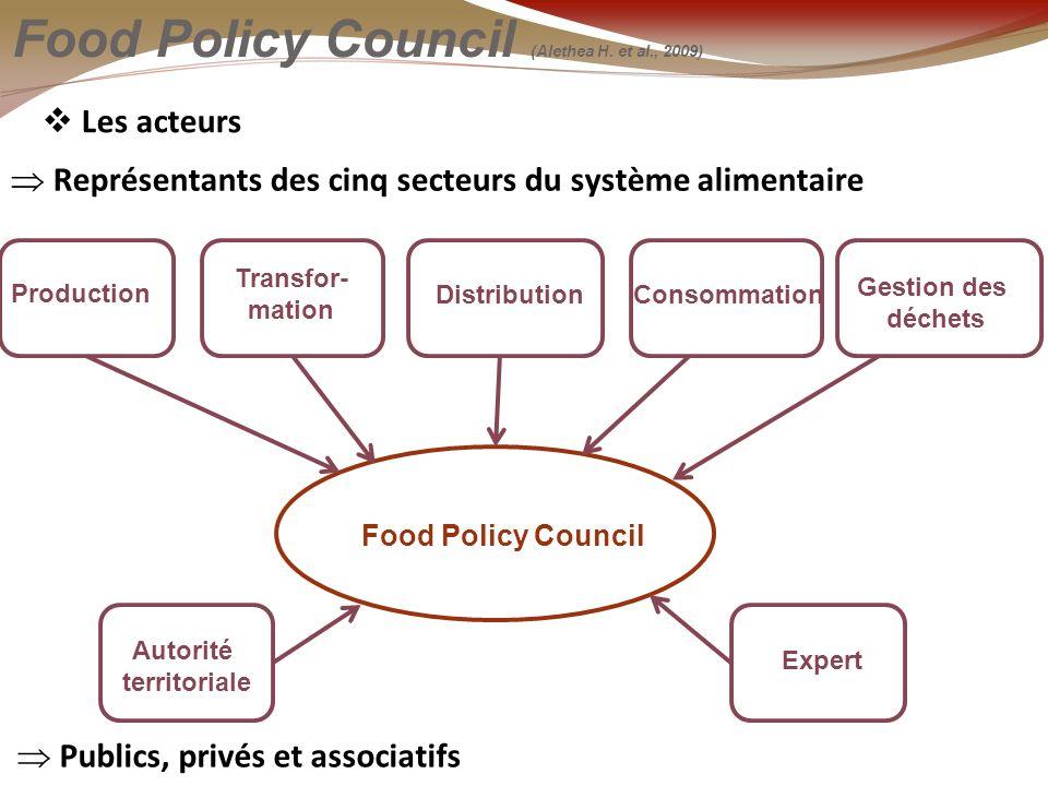 Le contexte démergence Food Policy Council (Alethea H.
