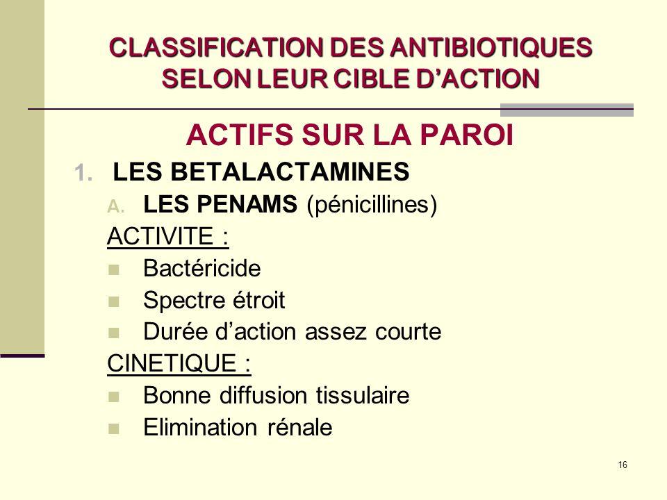 16 CLASSIFICATION DES ANTIBIOTIQUES SELON LEUR CIBLE DACTION ACTIFS SUR LA PAROI 1.