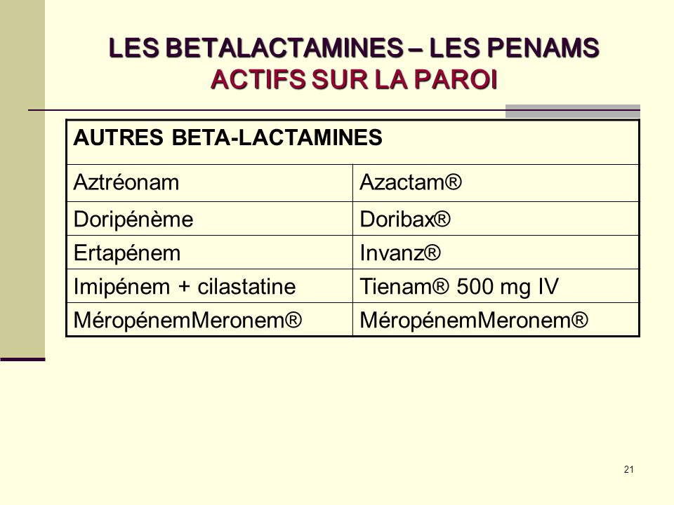21 LES BETALACTAMINES – LES PENAMS ACTIFS SUR LA PAROI AUTRES BETA-LACTAMINES AztréonamAzactam® DoripénèmeDoribax® ErtapénemInvanz® Imipénem + cilastatineTienam® 500 mg IV MéropénemMeronem®