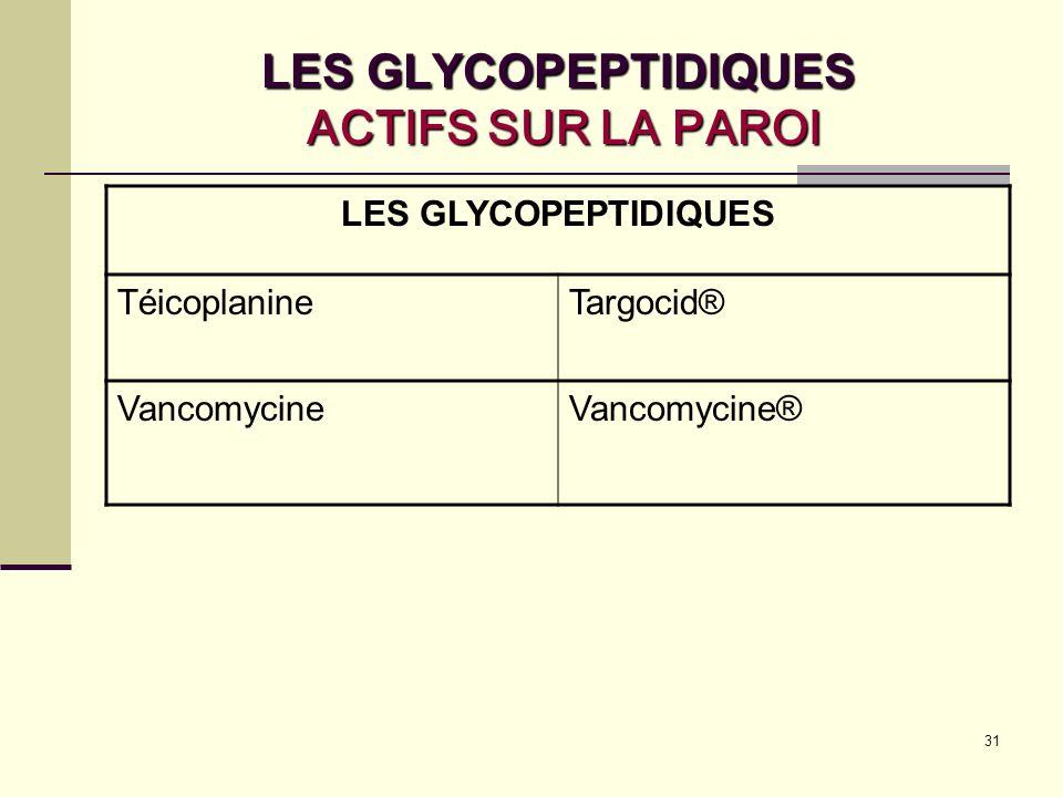 31 LES GLYCOPEPTIDIQUES ACTIFS SUR LA PAROI LES GLYCOPEPTIDIQUES TéicoplanineTargocid® VancomycineVancomycine®