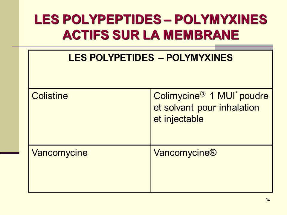 34 LES POLYPEPTIDES – POLYMYXINES ACTIFS SUR LA MEMBRANE LES POLYPETIDES – POLYMYXINES ColistineColimycine ® 1 MUI * poudre et solvant pour inhalation et injectable VancomycineVancomycine®