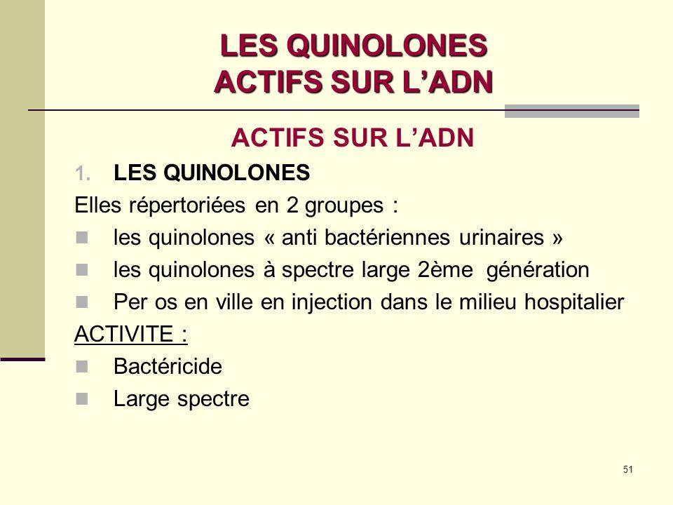 51 LES QUINOLONES ACTIFS SUR LADN ACTIFS SUR LADN 1.