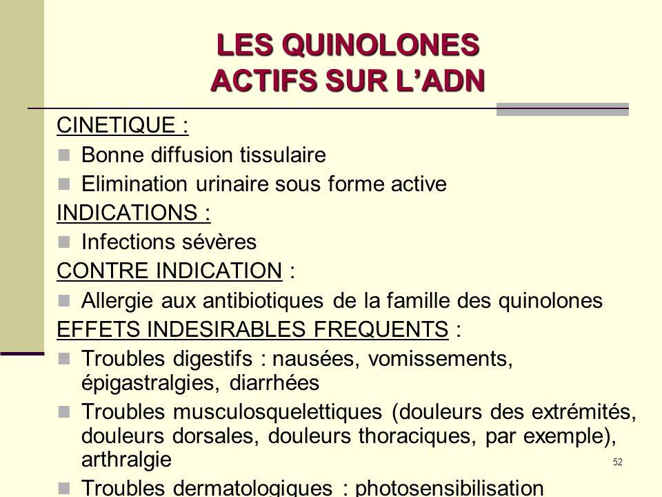 52 LES QUINOLONES ACTIFS SUR LADN CINETIQUE : Bonne diffusion tissulaire Elimination urinaire sous forme active INDICATIONS : Infections sévères CONTRE INDICATION : Allergie aux antibiotiques de la famille des quinolones EFFETS INDESIRABLES FREQUENTS : Troubles digestifs : nausées, vomissements, épigastralgies, diarrhées Troubles musculosquelettiques (douleurs des extrémités, douleurs dorsales, douleurs thoraciques, par exemple), arthralgie Troubles dermatologiques : photosensibilisation