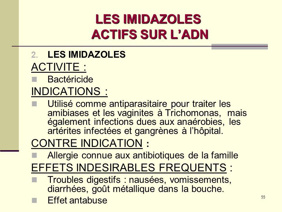 55 LES IMIDAZOLES ACTIFS SUR LADN 2.