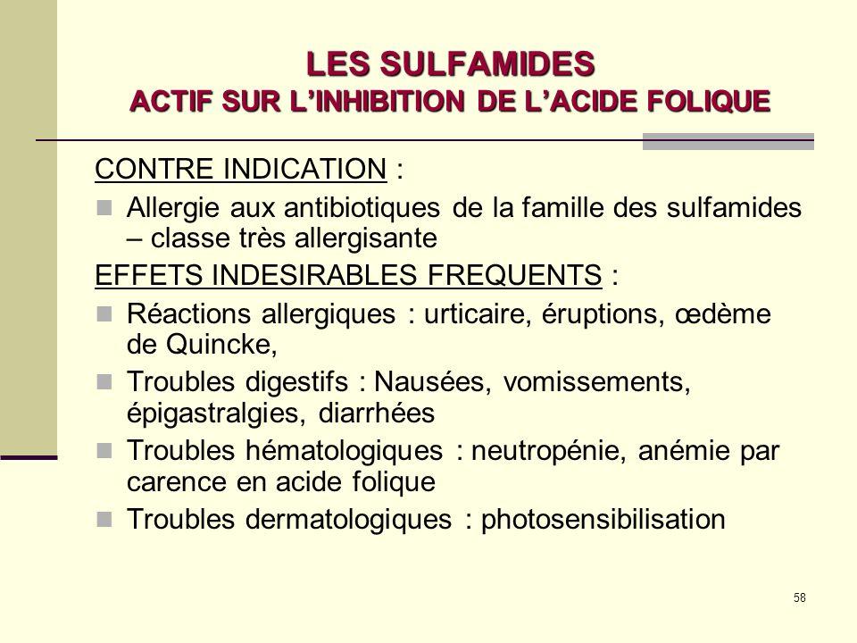 58 LES SULFAMIDES ACTIF SUR LINHIBITION DE LACIDE FOLIQUE CONTRE INDICATION : Allergie aux antibiotiques de la famille des sulfamides – classe très allergisante EFFETS INDESIRABLES FREQUENTS : Réactions allergiques : urticaire, éruptions, œdème de Quincke, Troubles digestifs : Nausées, vomissements, épigastralgies, diarrhées Troubles hématologiques : neutropénie, anémie par carence en acide folique Troubles dermatologiques : photosensibilisation