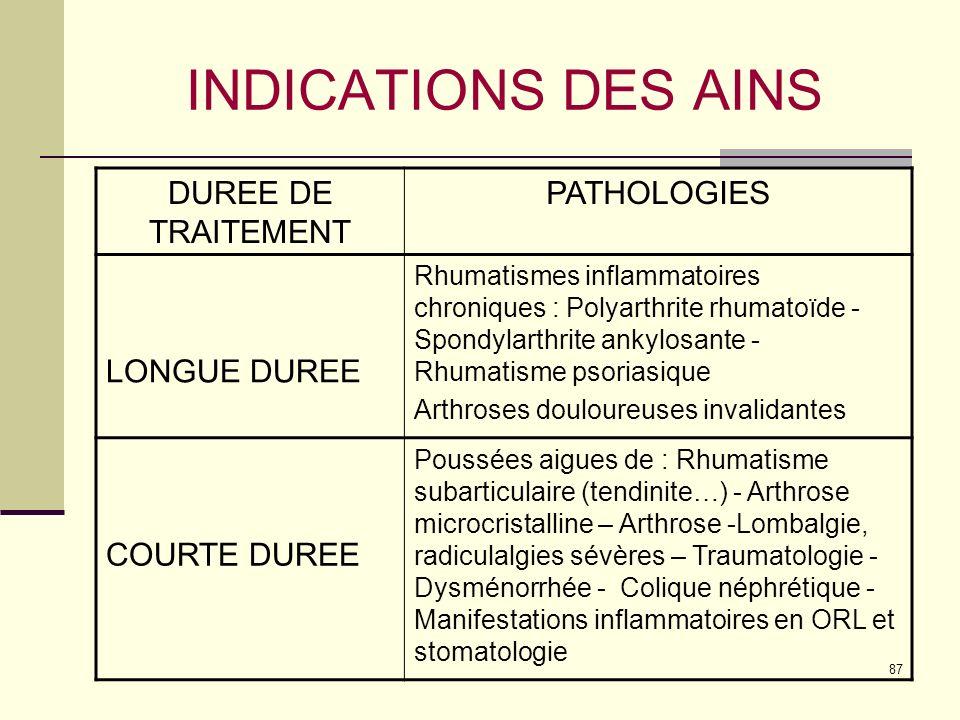 87 INDICATIONS DES AINS DUREE DE TRAITEMENT PATHOLOGIES LONGUE DUREE Rhumatismes inflammatoires chroniques : Polyarthrite rhumatoïde - Spondylarthrite ankylosante - Rhumatisme psoriasique Arthroses douloureuses invalidantes COURTE DUREE Poussées aigues de : Rhumatisme subarticulaire (tendinite…) - Arthrose microcristalline – Arthrose -Lombalgie, radiculalgies sévères – Traumatologie - Dysménorrhée - Colique néphrétique - Manifestations inflammatoires en ORL et stomatologie