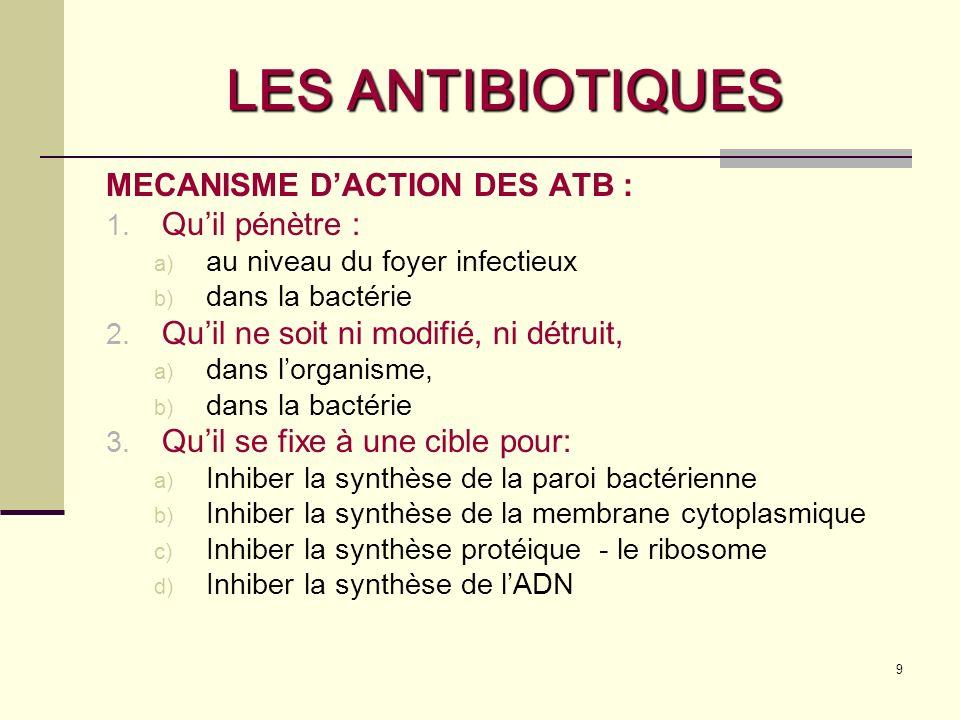 10 LES ANTIBIOTIQUES PENETRATION DE LATB AU NIVEAU DU FOYER INFECTIEUX: LATB doit atteindre une concentration >CMI du germe.