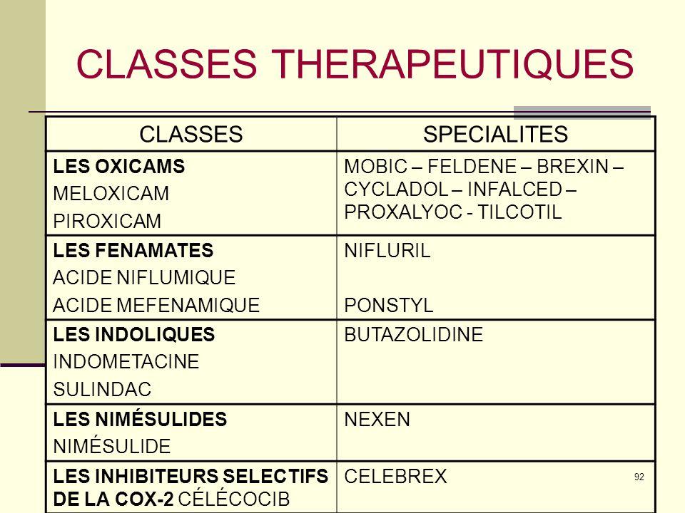 92 CLASSES THERAPEUTIQUES CLASSESSPECIALITES LES OXICAMS MELOXICAM PIROXICAM MOBIC – FELDENE – BREXIN – CYCLADOL – INFALCED – PROXALYOC - TILCOTIL LES FENAMATES ACIDE NIFLUMIQUE ACIDE MEFENAMIQUE NIFLURIL PONSTYL LES INDOLIQUES INDOMETACINE SULINDAC BUTAZOLIDINE LES NIMÉSULIDES NIMÉSULIDE NEXEN LES INHIBITEURS SELECTIFS DE LA COX-2 CÉLÉCOCIB CELEBREX