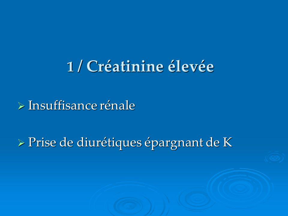 1 / Créatinine élevée Insuffisance rénale Insuffisance rénale Prise de diurétiques épargnant de K Prise de diurétiques épargnant de K