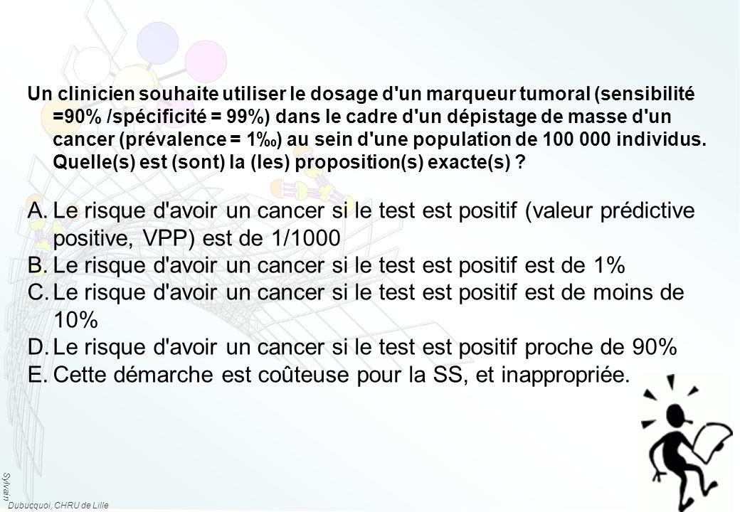Sylvain Dubucquoi, CHRU de Lille Un clinicien souhaite utiliser le dosage d un marqueur tumoral (sensibilité =90% /spécificité = 99%) dans le cadre d un dépistage de masse d un cancer (prévalence = 1) au sein d une population de 100 000 individus.