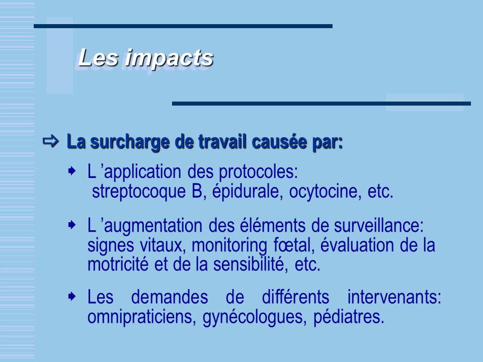 Les impacts La surcharge de travail causée par: La surcharge de travail causée par: L augmentation des éléments de surveillance: signes vitaux, monito