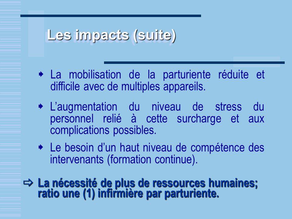 La mobilisation de la parturiente réduite et difficile avec de multiples appareils. Les impacts (suite) Laugmentation du niveau de stress du personnel