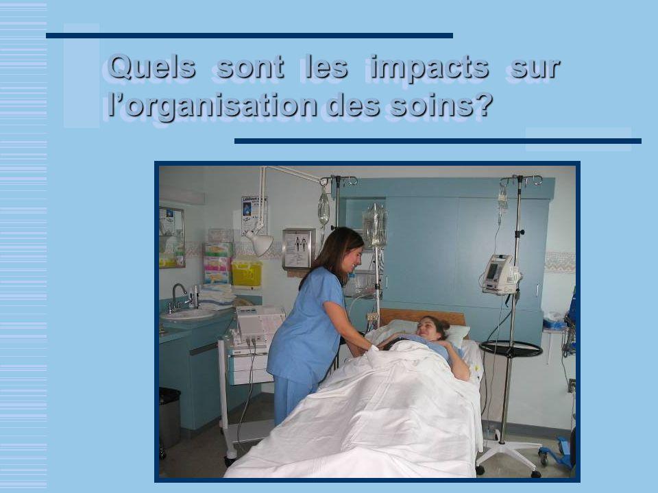 Quels sont les impacts sur lorganisation des soins?